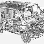Budowa samochodów FIAT-Ducato, Peugeot-J5, Citroen-C25