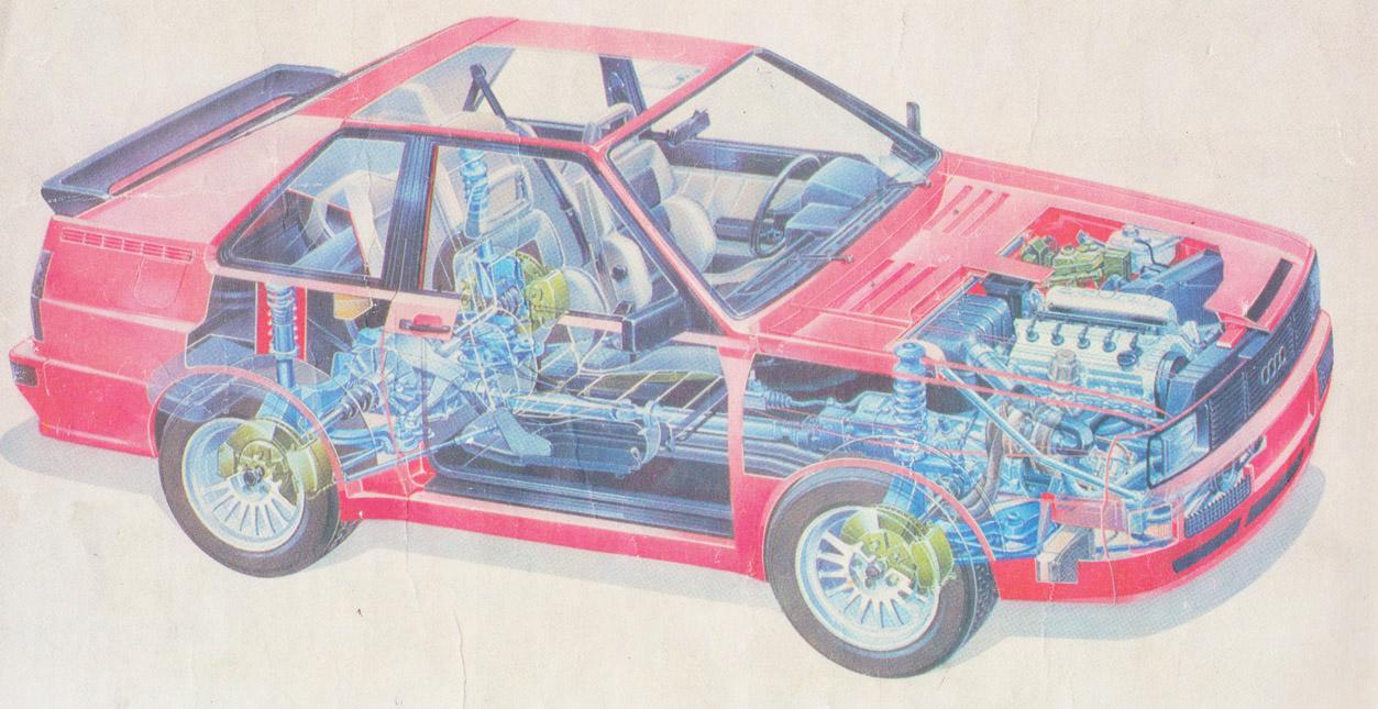 audi-quatrro-sport-80-1984