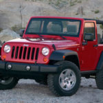 Jeep Wrangler po '96