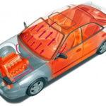 Dodatkowa instalacja grzewcza w samochodzie