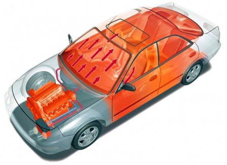auto ogrzewanie