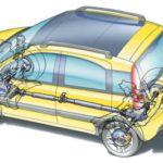 Fiat Panda - Silnik i zawieszenie