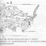 GaźnikKeihin 2 -Sprawdzanie układu podwyższania prędkości obrotowej biegu jałowego