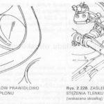 Regulacje i sprawdzanie układu wtryskowego KE-Motronic - Audi 80
