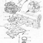 Wymontowanie i zamontowanie gaźnika Keihin II - Audi 80