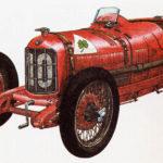 ALFA ROMEO P2 - rok 1924