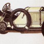 BENZ - rok 1908