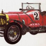 ITALA - rok 1908