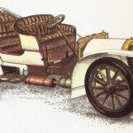 MERCEDES SIMPLEX - rok 1902